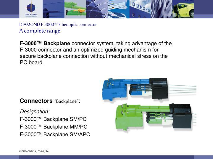 DIAMOND F-3000™ Fiber optic connector