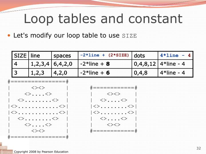 Loop tables and constant