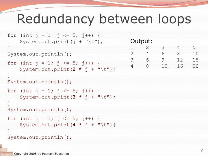 Redundancy between loops
