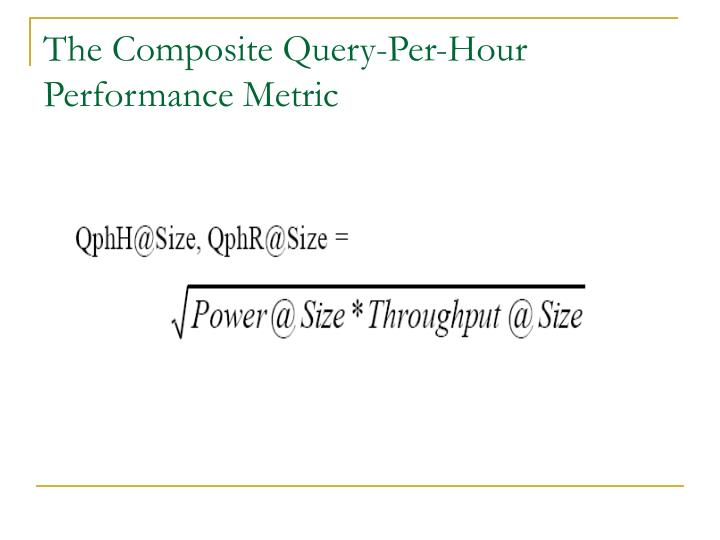 The Composite Query-Per-Hour Performance Metric