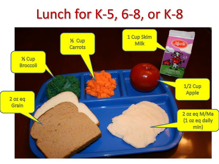 Lunch for K-5, 6-8, or K-8