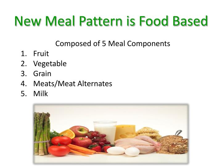 New Meal Pattern is Food Based