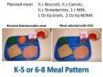planned meal c broccoli c carrots c strawberries 1 c milk 1 oz eq grain 2 oz eq m ma