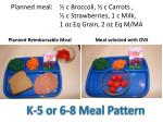 planned meal c broccoli c carrots c strawberries 1 c milk 1 oz eq grain 2 oz eq m ma1