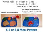 planned meal c broccoli c carrots c strawberries 1 c milk 1 oz eq grain 2 oz eq m ma2