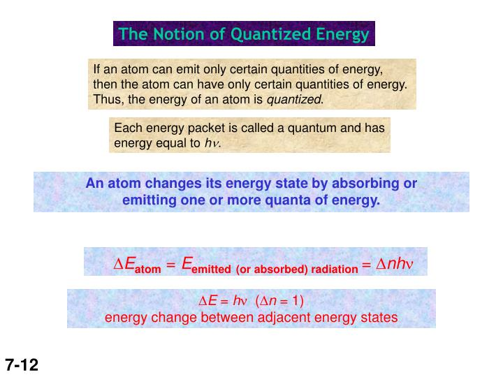The Notion of Quantized Energy