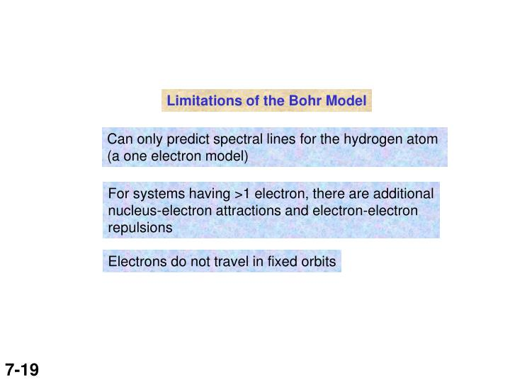 Limitations of the Bohr Model