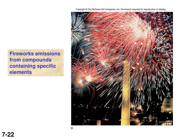 Fireworks emissions