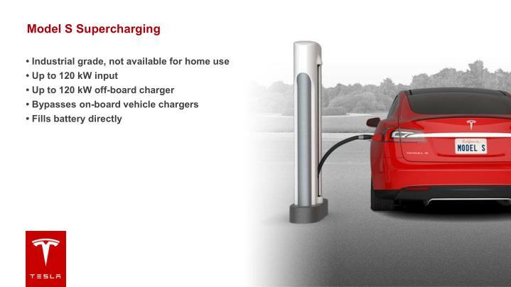 Model S Supercharging