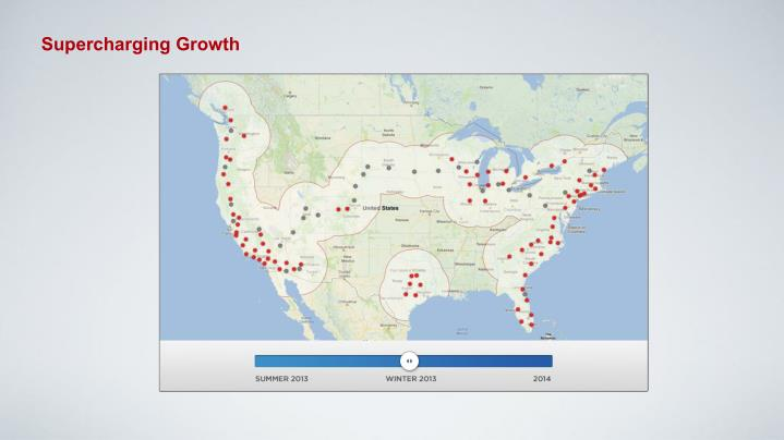 Supercharging Growth