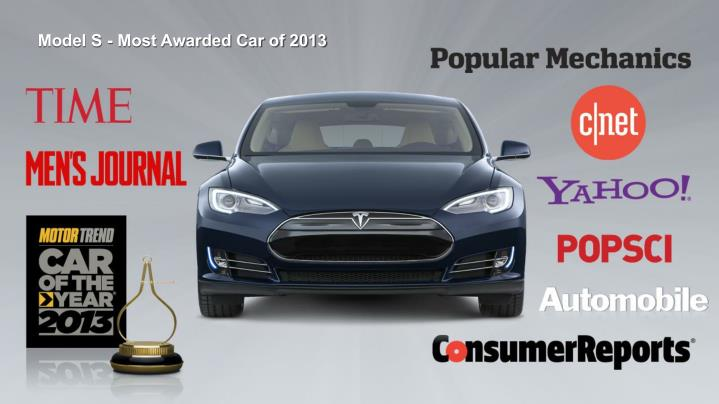 Model S - Most Awarded Car of 2013