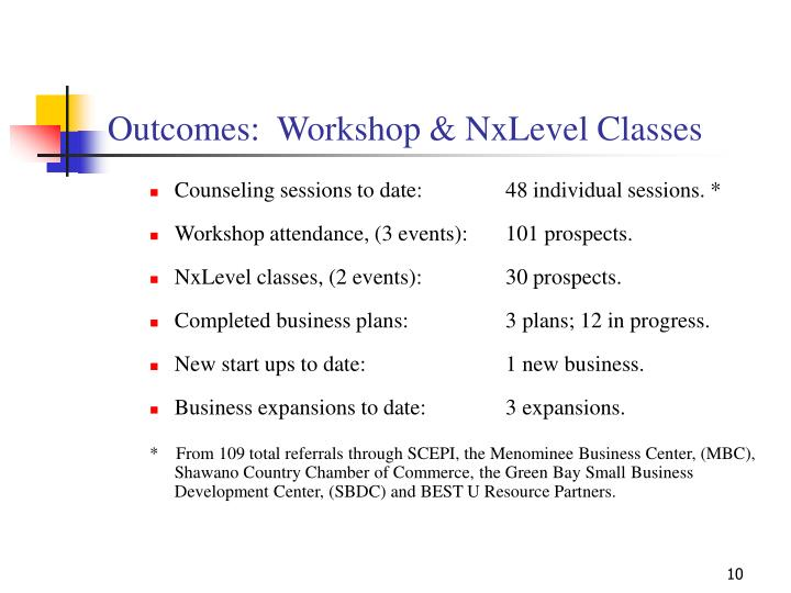 Outcomes:  Workshop & NxLevel Classes