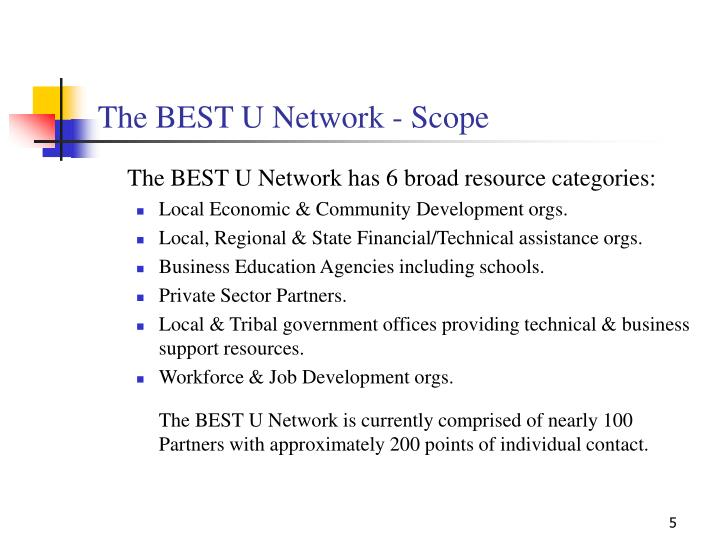 The BEST U Network - Scope