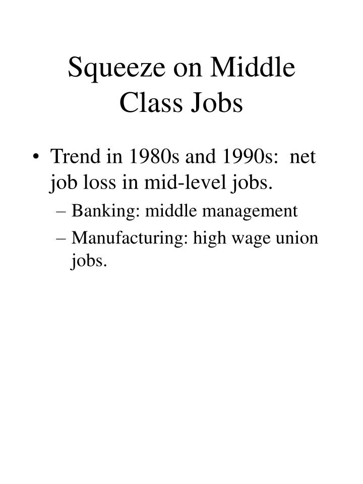 Squeeze on Middle Class Jobs