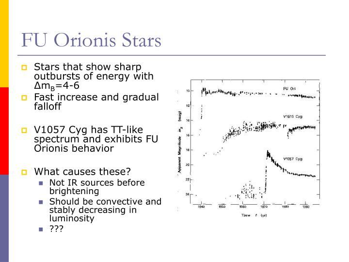 FU Orionis Stars