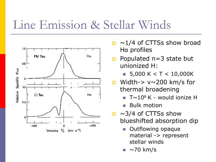 Line Emission & Stellar Winds