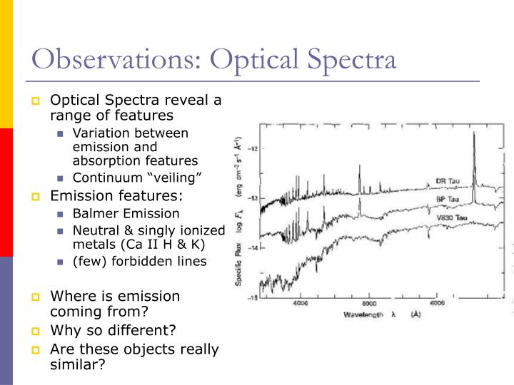 Observations: Optical Spectra