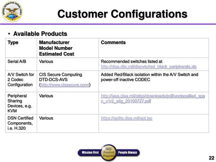Customer Configurations