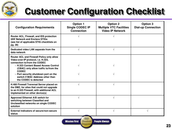 Customer Configuration Checklist
