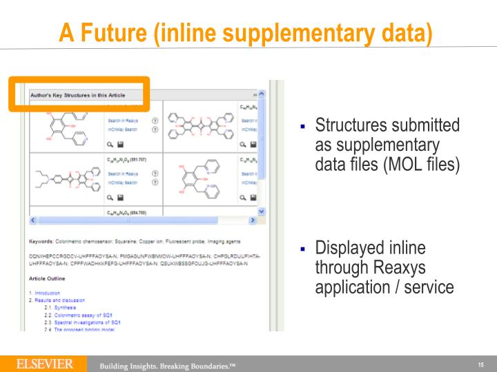 A Future (inline supplementary data)