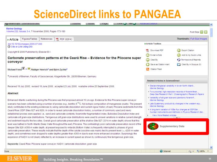 ScienceDirect links to PANGAEA