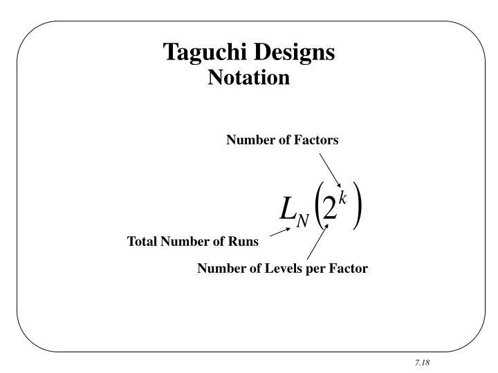 Taguchi Designs