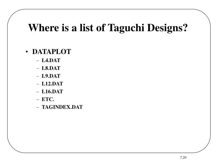 Where is a list of Taguchi Designs?