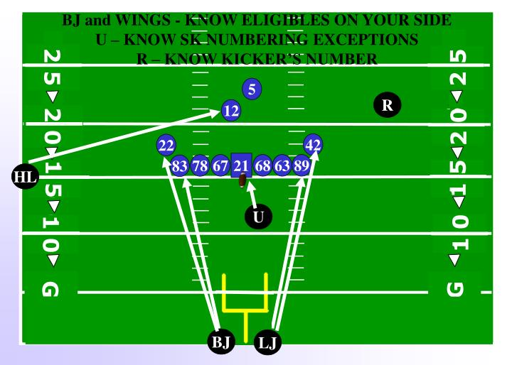 BJ and WINGS - KNOW ELIGIBLES ON YOUR SIDE