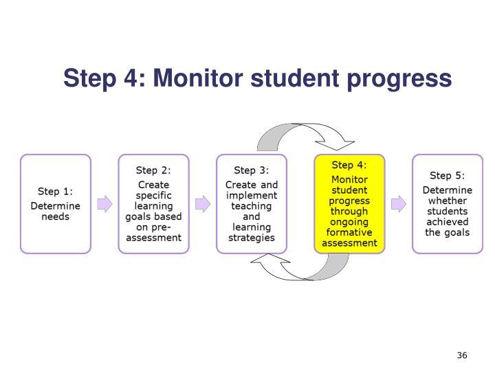 Step 4: Monitor student progress