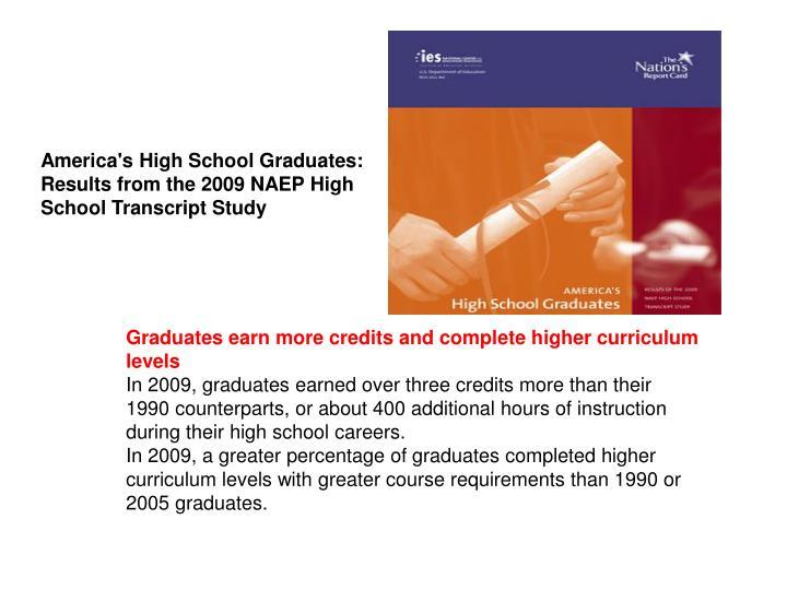 America's High School Graduates: