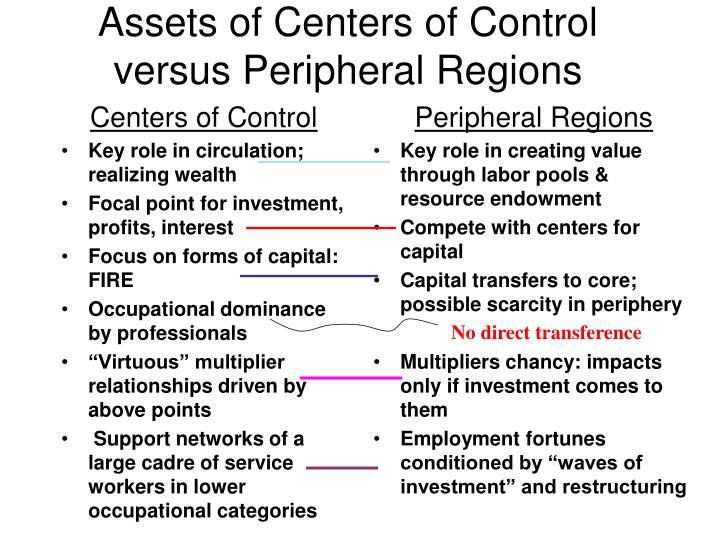 Centers of Control