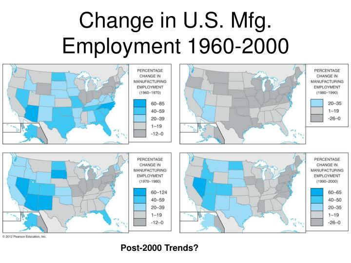 Change in U.S. Mfg. Employment 1960-2000