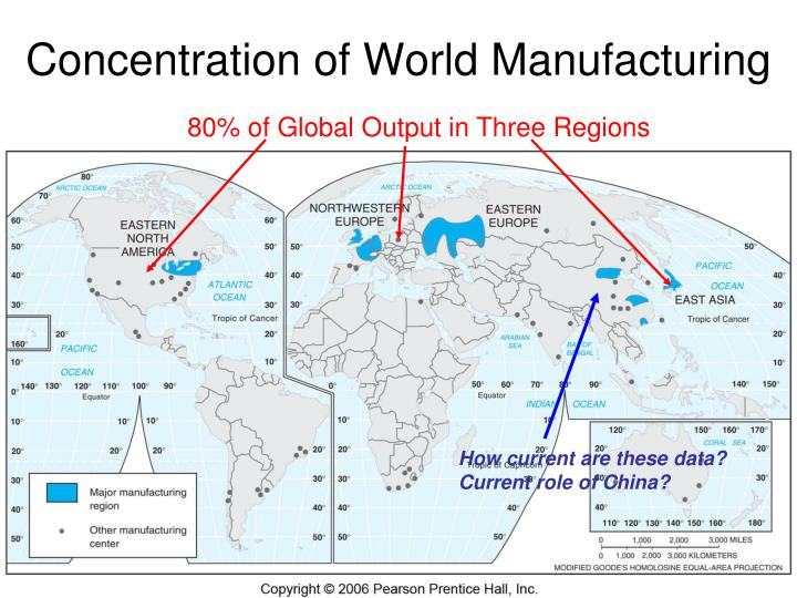 Concentration of World Manufacturing