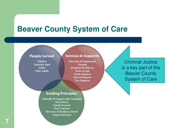 Beaver County System of Care