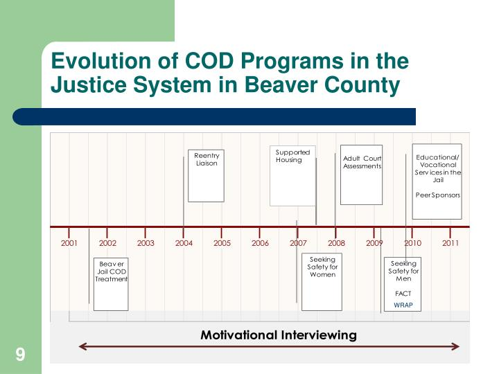 Evolution of COD Programs in the Justice System in Beaver County