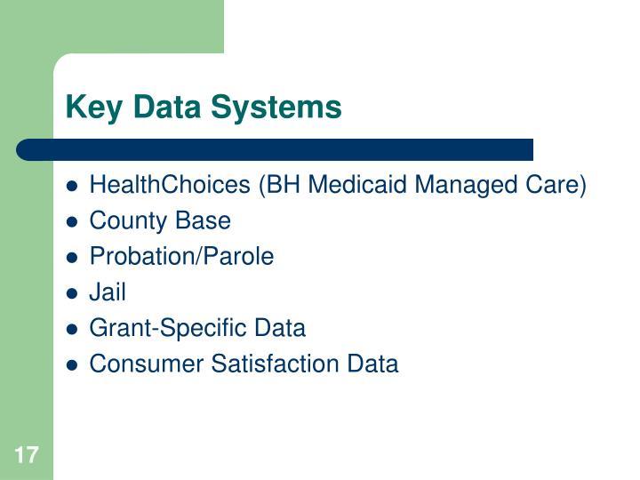 Key Data Systems