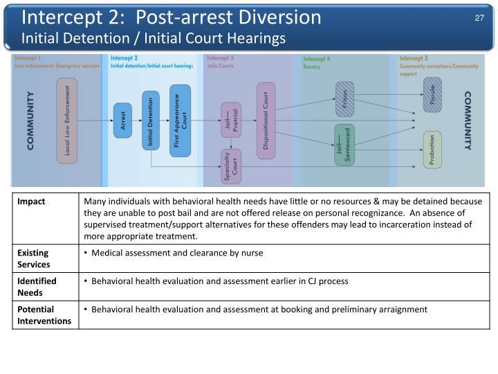 Intercept 2:  Post-arrest Diversion