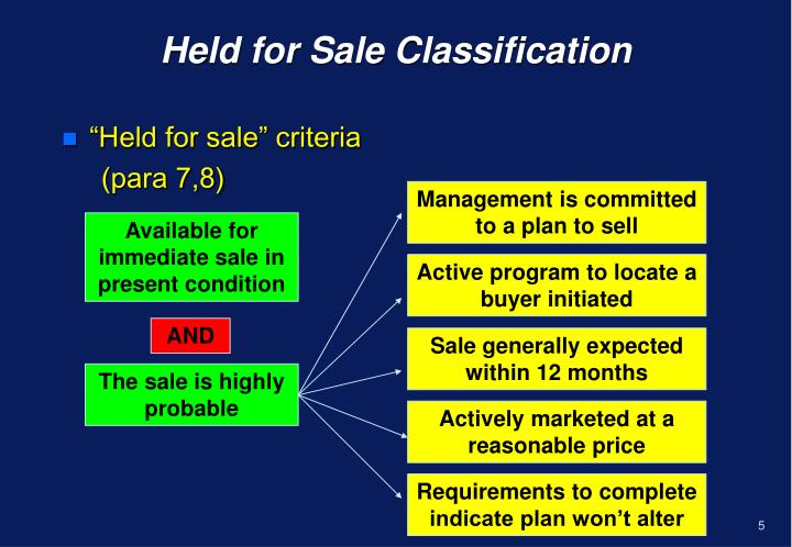 Held for Sale Classification