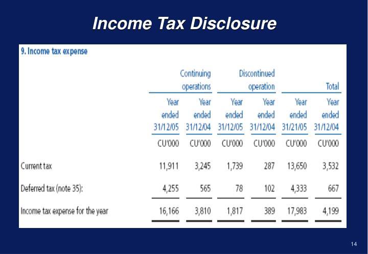Income Tax Disclosure