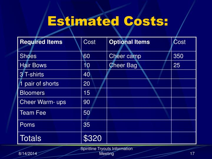 Estimated Costs:
