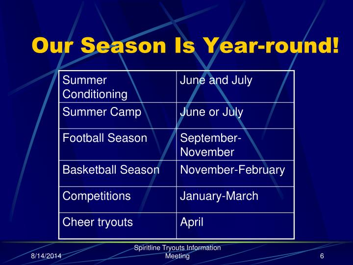 Our Season Is Year-round!
