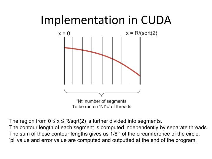 Implementation in CUDA