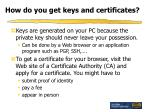 how do you get keys and certificates