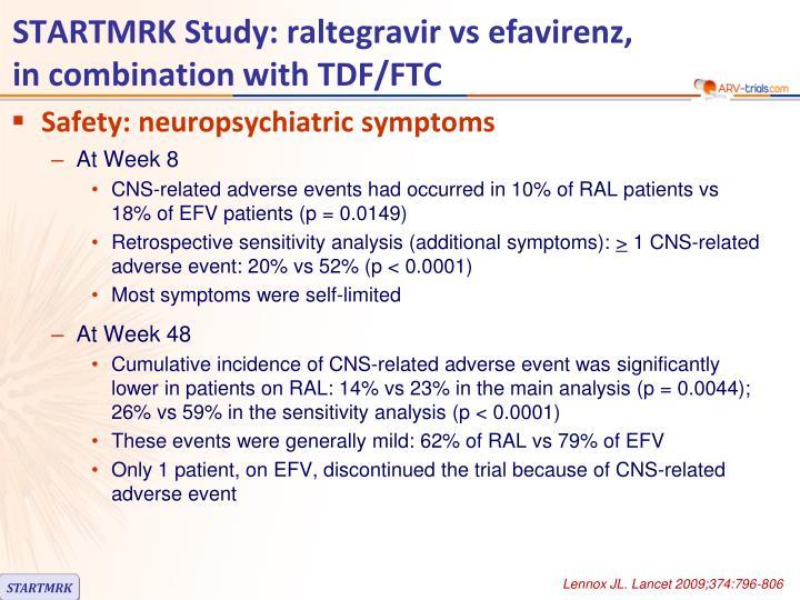 Safety: neuropsychiatric symptoms