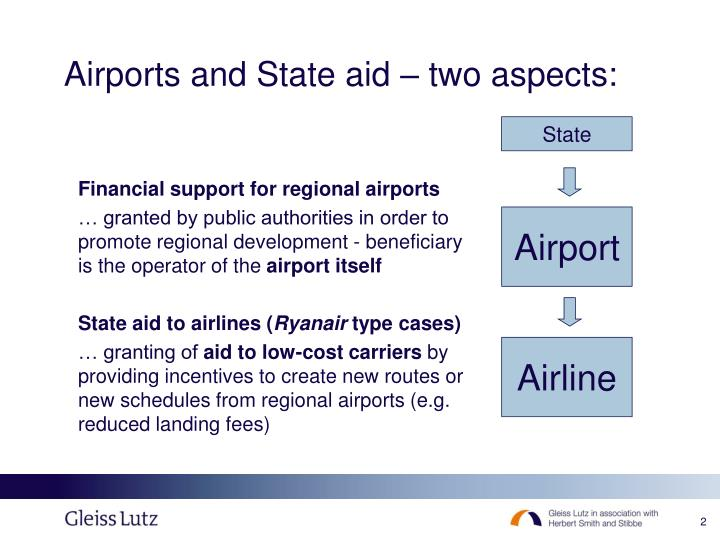 Airports and state aid two aspects