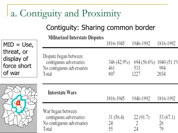 a. Contiguity and Proximity