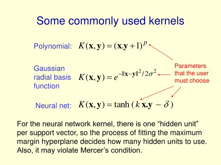 Some commonly used kernels