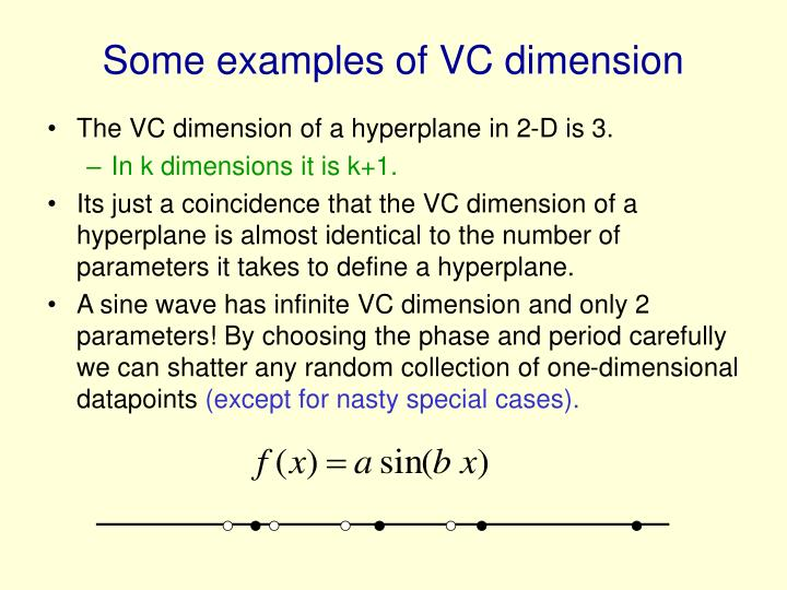 Some examples of VC dimension