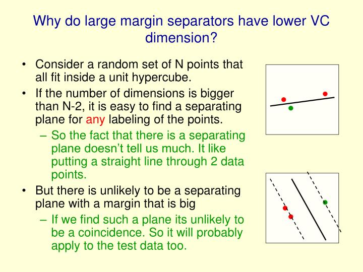 Why do large margin separators have lower VC dimension?