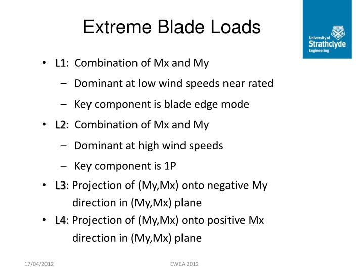 Extreme Blade Loads